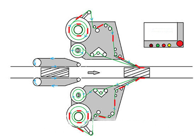 雙頭自動雙面加圓瓶貼標機圖